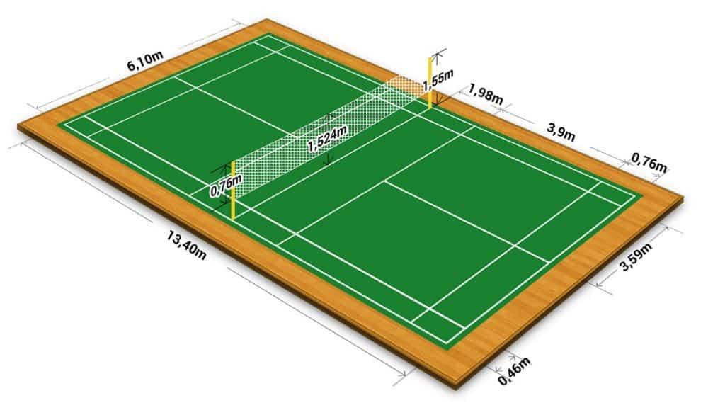 เทนนิส เทนนิส &วิธีเล่น พนันเทนนิสออนไลน์ที่ 12bet