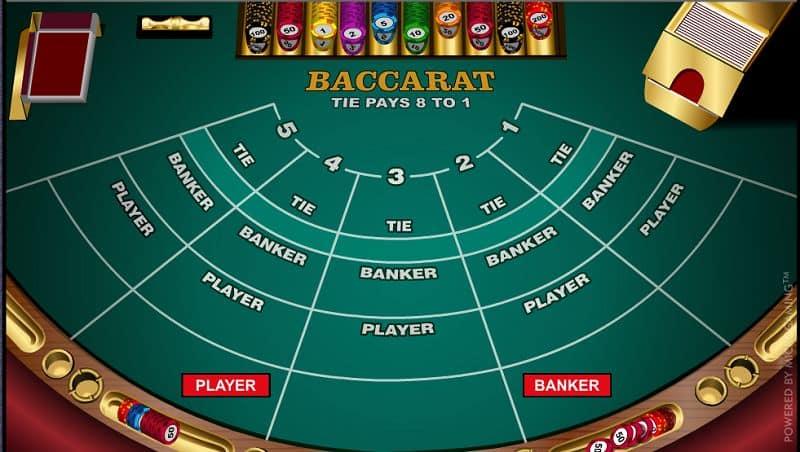 กติกาและวิธีเล่นบาคาร่าออนไลน์ที่ง่ายที่สุดที่ 12bet